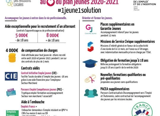 #1jeune1solution version 1